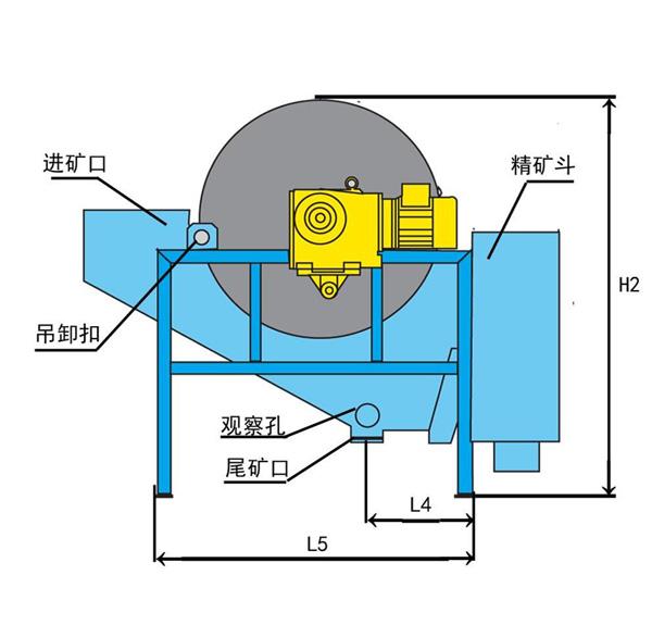 永磁輥式強磁選機原理