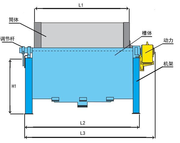 立環高梯度強磁選機原理